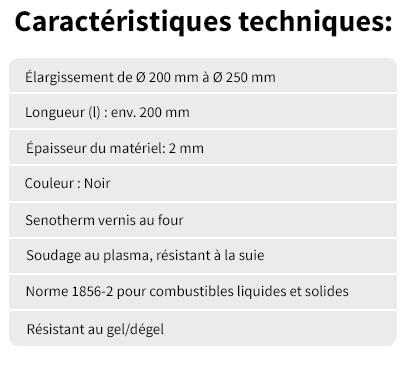 Elargissement 200 de 250 Caracteristiques techniques